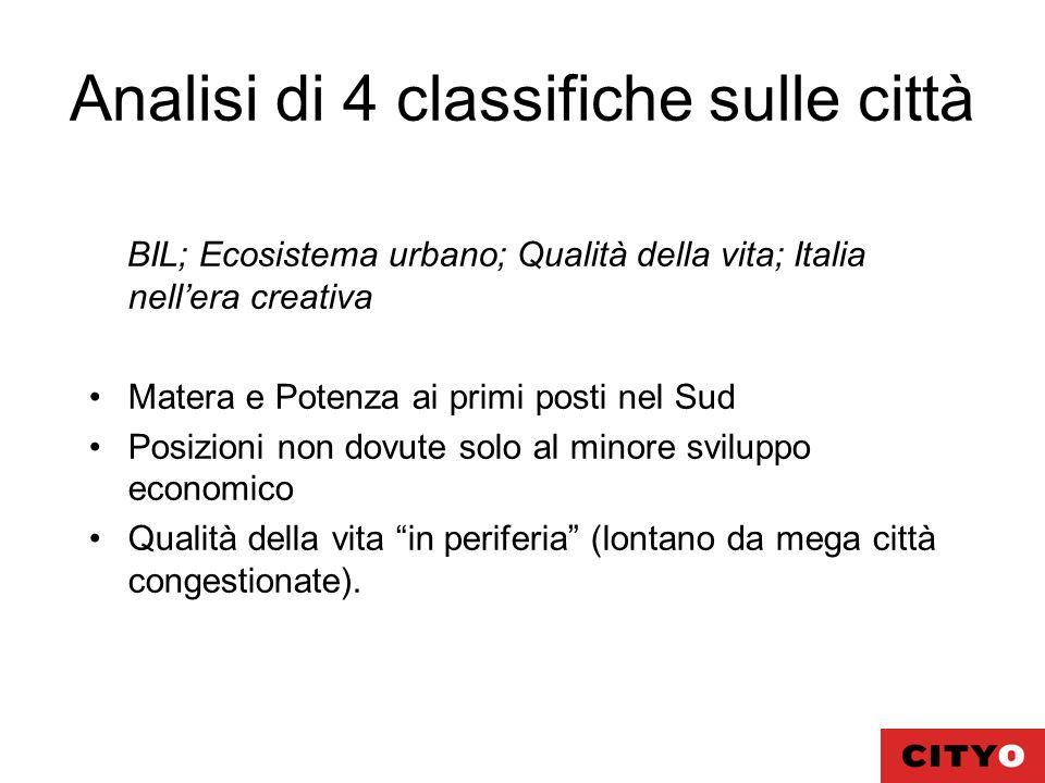 Analisi di 4 classifiche sulle città