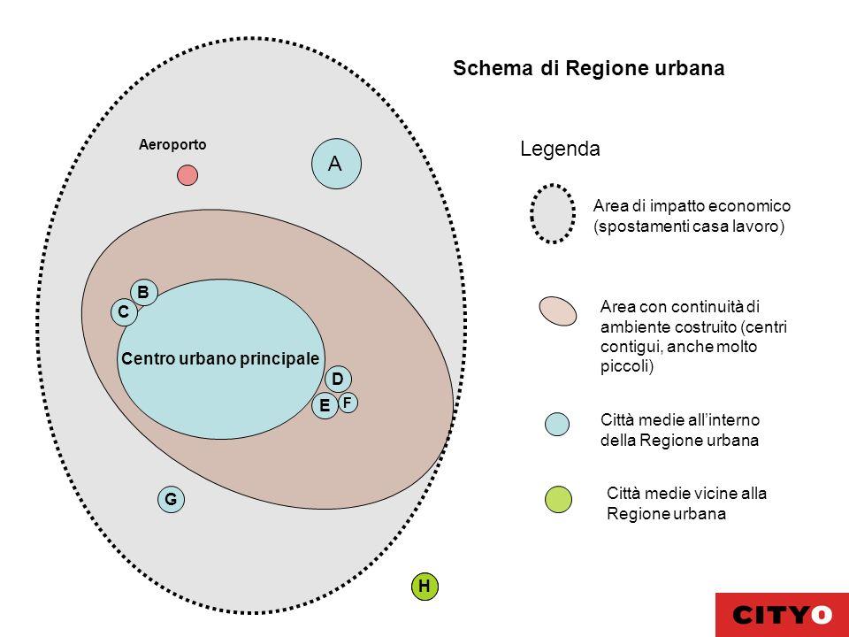 Centro urbano principale