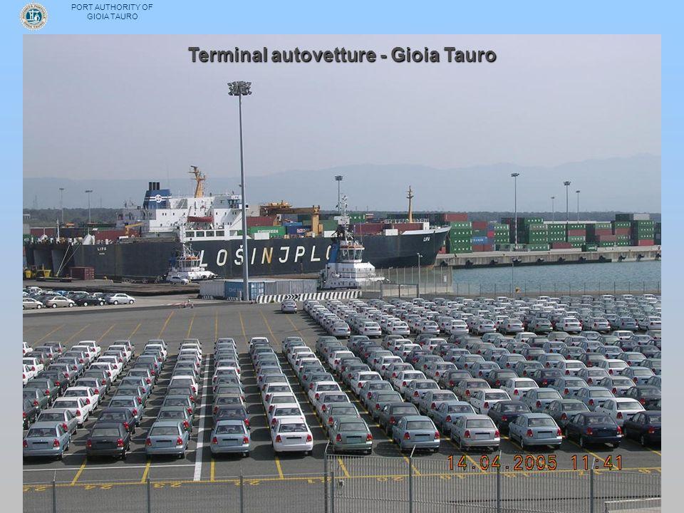 Terminal autovetture - Gioia Tauro