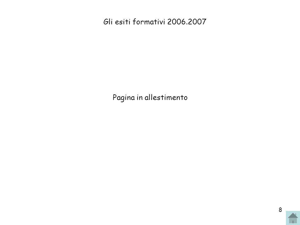 Gli esiti formativi 2006.2007 Pagina in allestimento