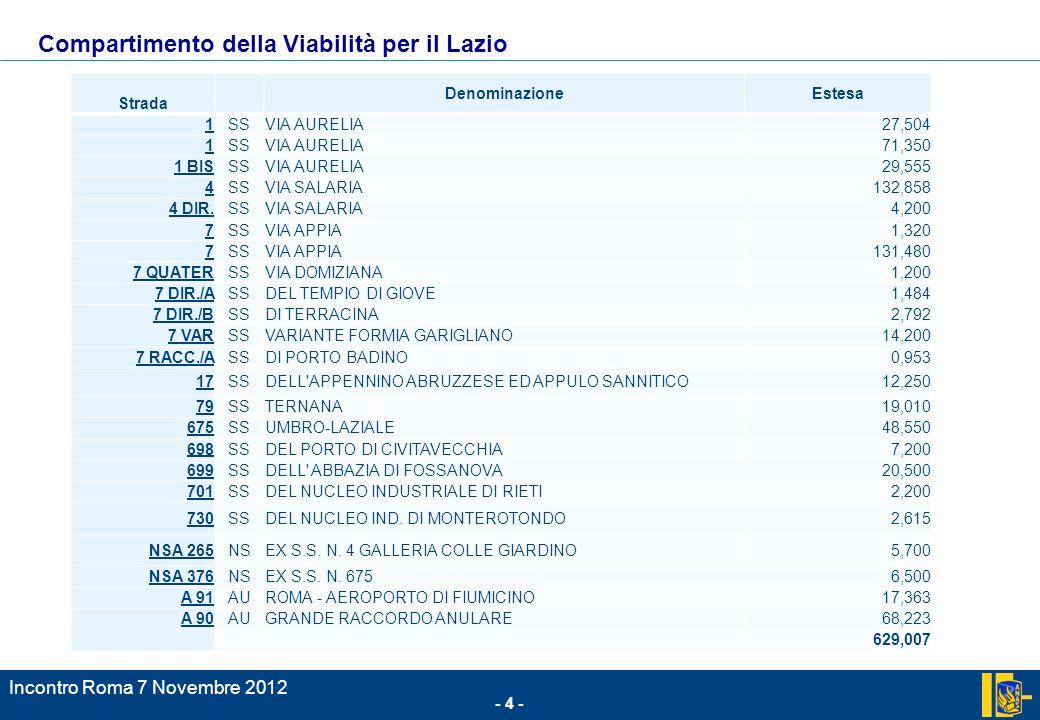 Compartimento della Viabilità per il Lazio