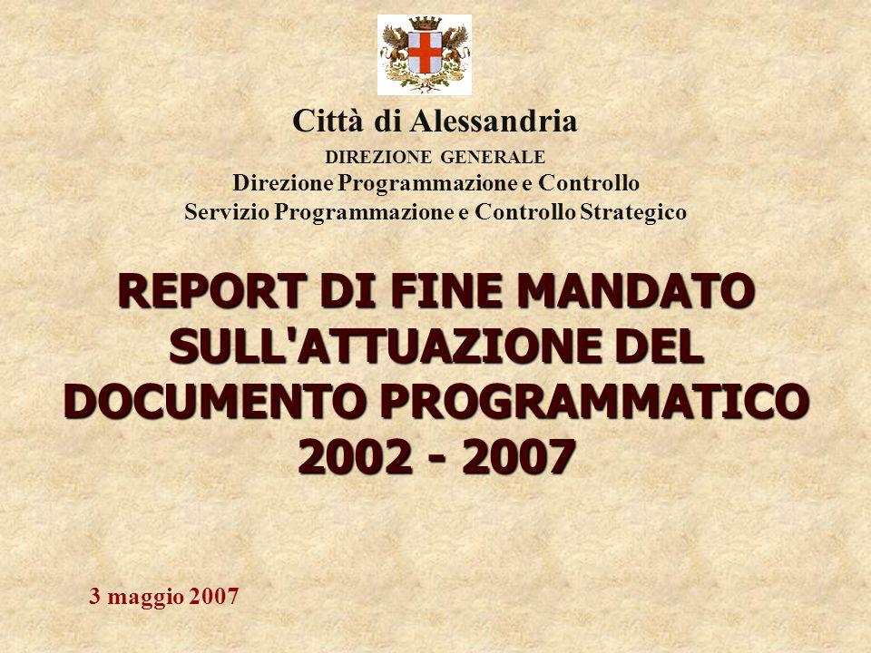 Città di Alessandria DIREZIONE GENERALE. Direzione Programmazione e Controllo. Servizio Programmazione e Controllo Strategico.