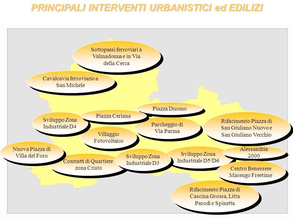 PRINCIPALI INTERVENTI URBANISTICI ed EDILIZI