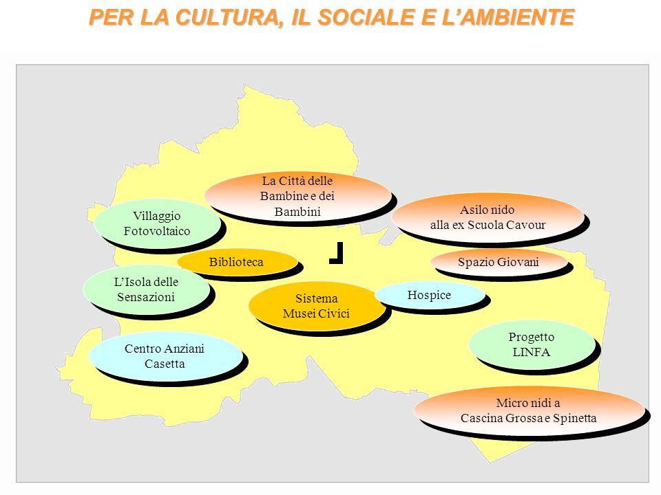 PER LA CULTURA, IL SOCIALE E L'AMBIENTE