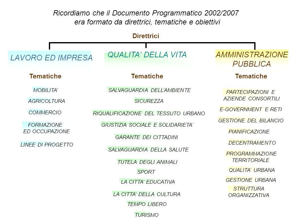 QUALITA' DELLA VITA AMMINISTRAZIONE PUBBLICA LAVORO ED IMPRESA