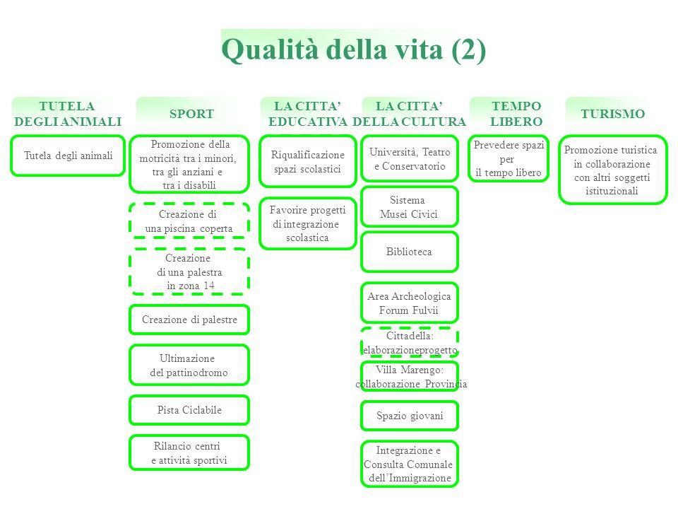 Qualità della vita (2) TUTELA DEGLI ANIMALI SPORT LA CITTA' EDUCATIVA