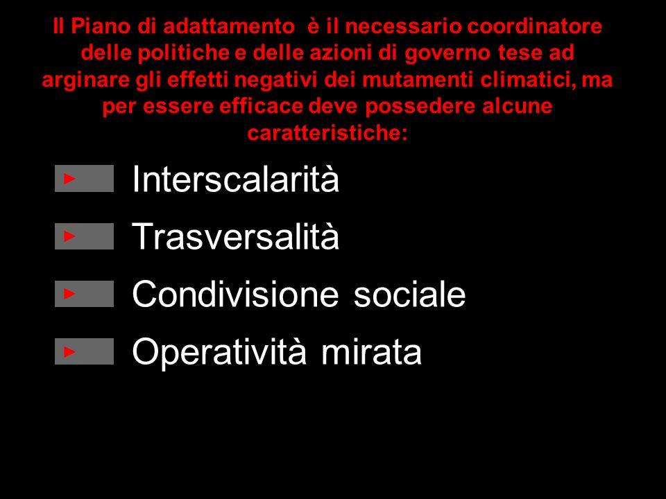 Interscalarità Trasversalità Condivisione sociale Operatività mirata