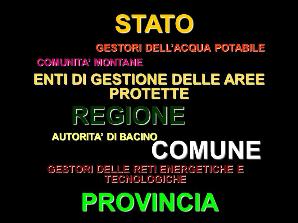 STATO REGIONE COMUNE PROVINCIA
