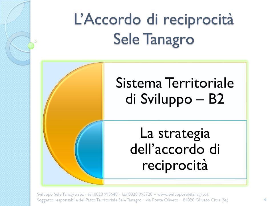 L'Accordo di reciprocità Sele Tanagro