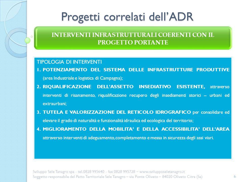 Progetti correlati dell'ADR