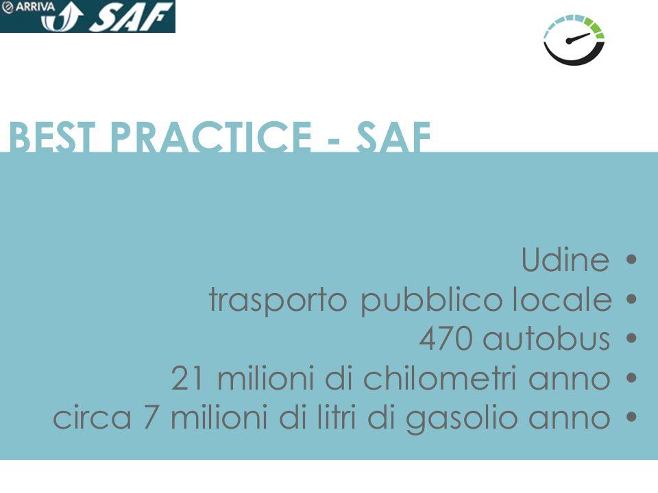 BEST PRACTICE - SAF Udine • trasporto pubblico locale • 470 autobus •