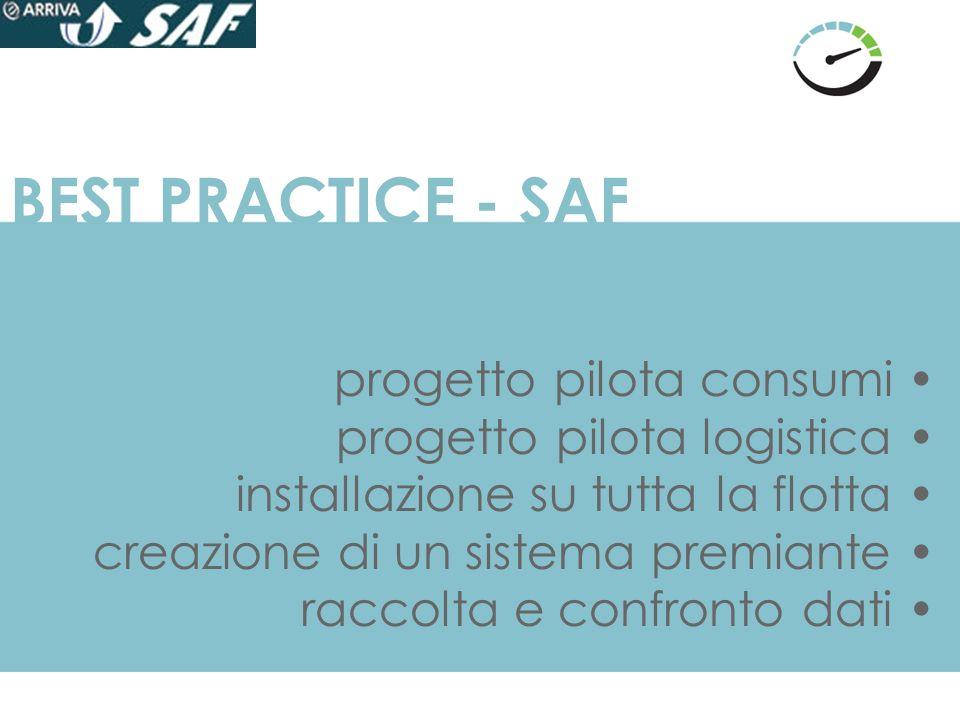 BEST PRACTICE - SAF progetto pilota consumi •