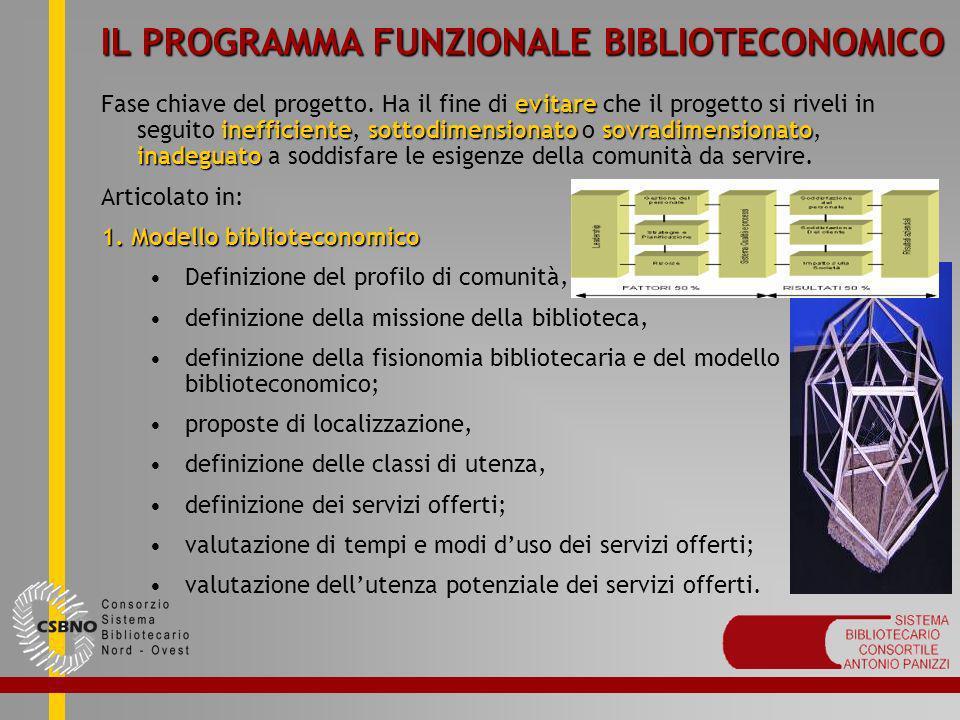 IL PROGRAMMA FUNZIONALE BIBLIOTECONOMICO