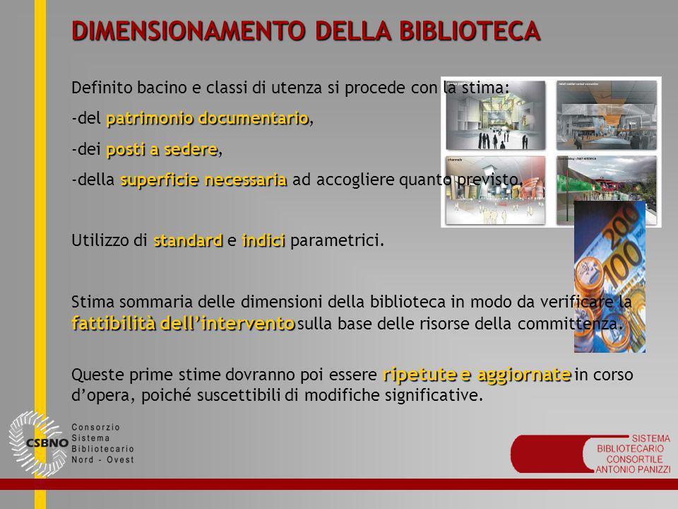 DIMENSIONAMENTO DELLA BIBLIOTECA