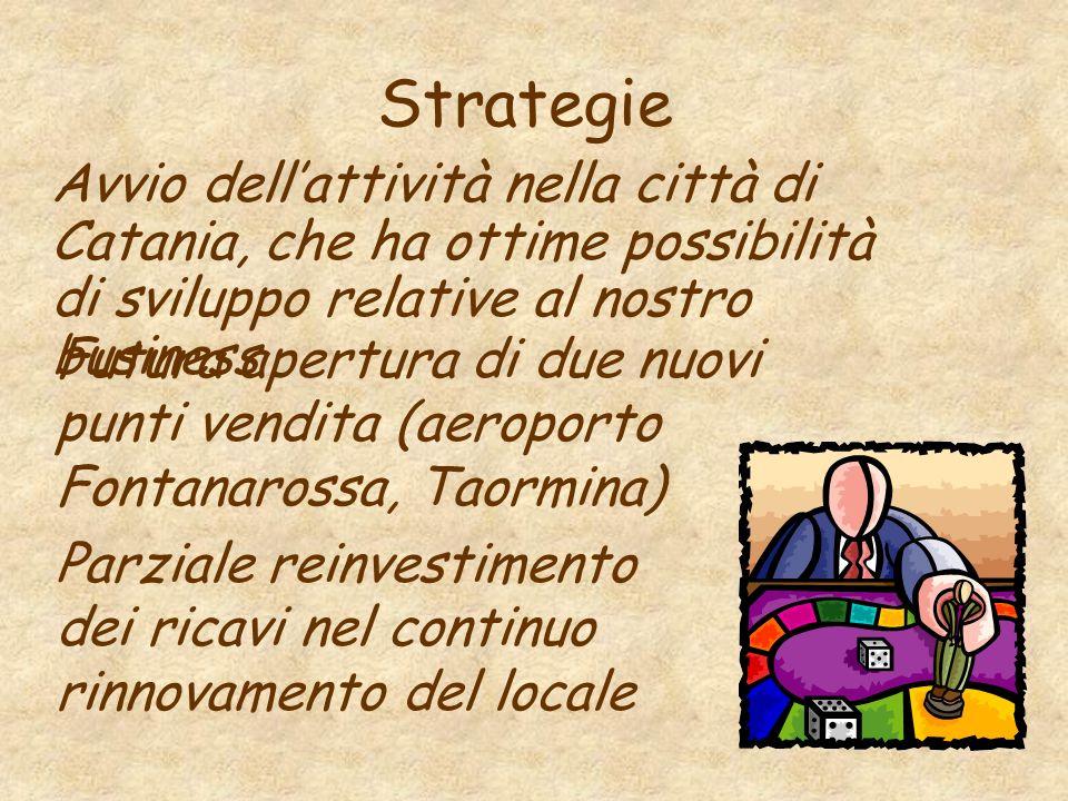 Strategie Avvio dell'attività nella città di Catania, che ha ottime possibilità di sviluppo relative al nostro business.