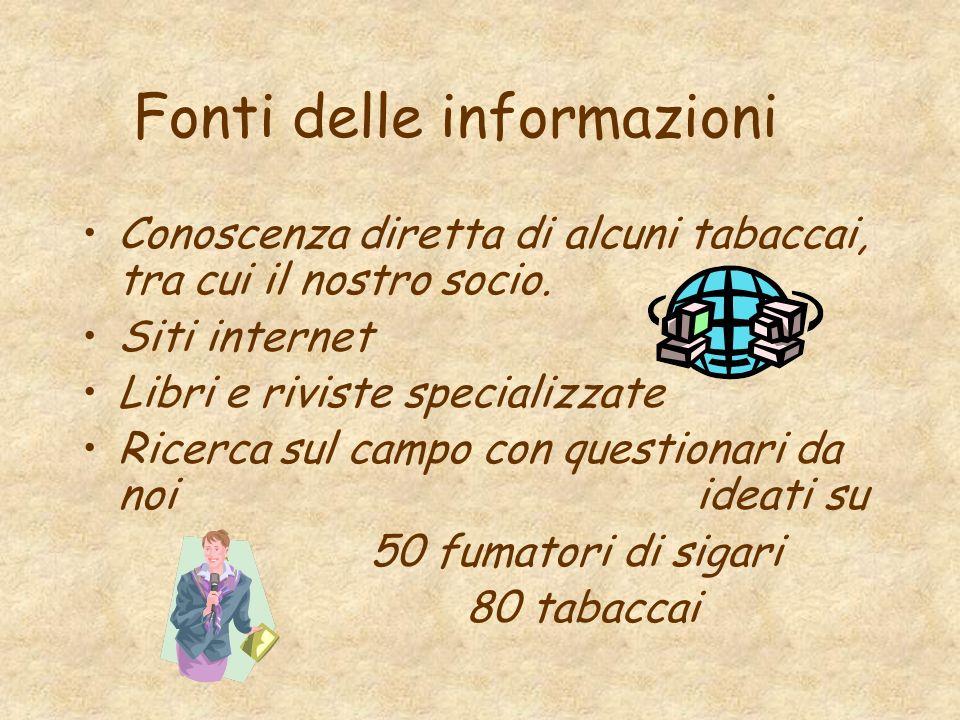 Fonti delle informazioni