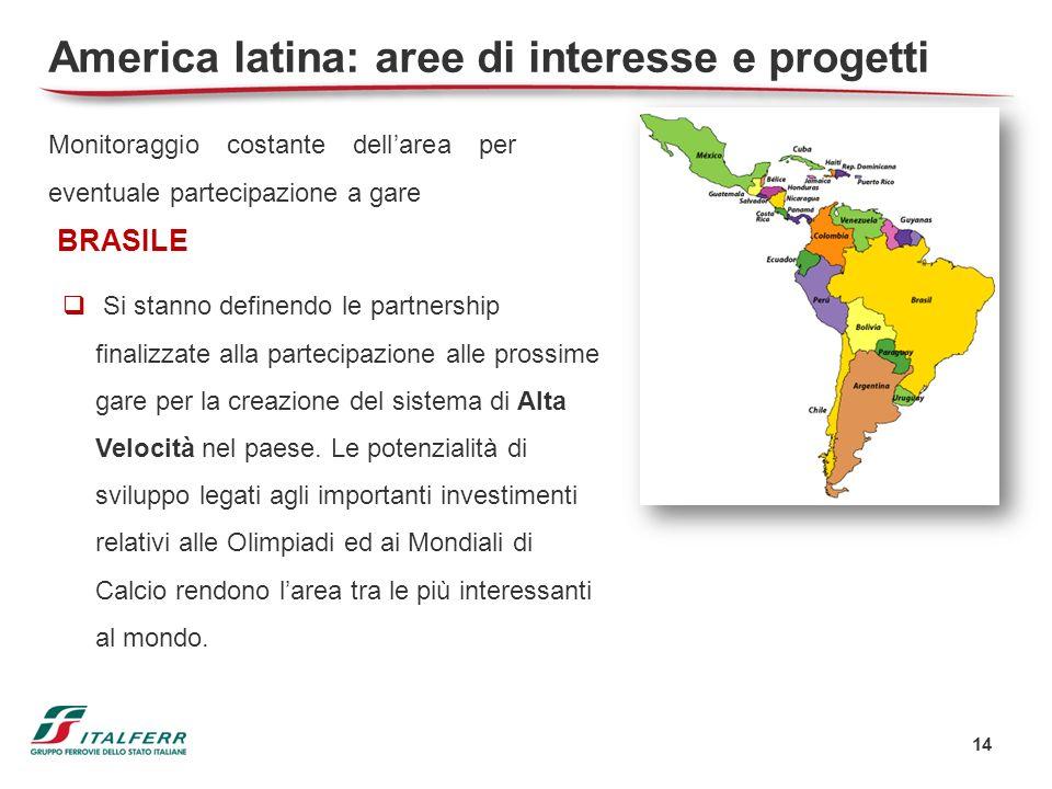 America latina: aree di interesse e progetti