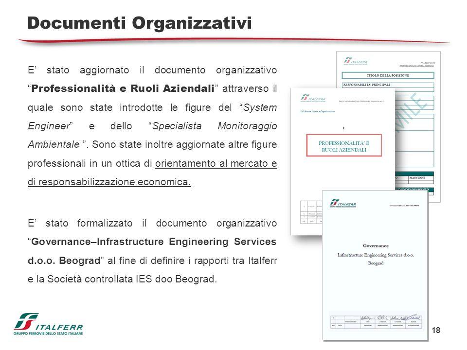 Documenti Organizzativi