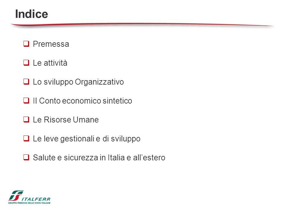 Indice Premessa Le attività Lo sviluppo Organizzativo