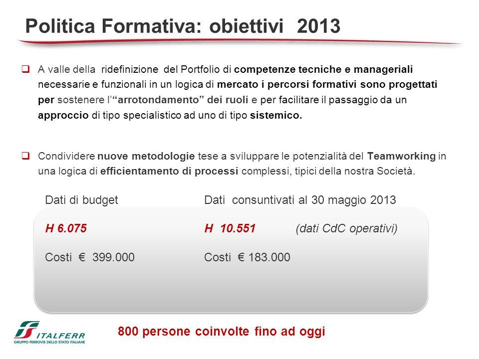 Politica Formativa: obiettivi 2013