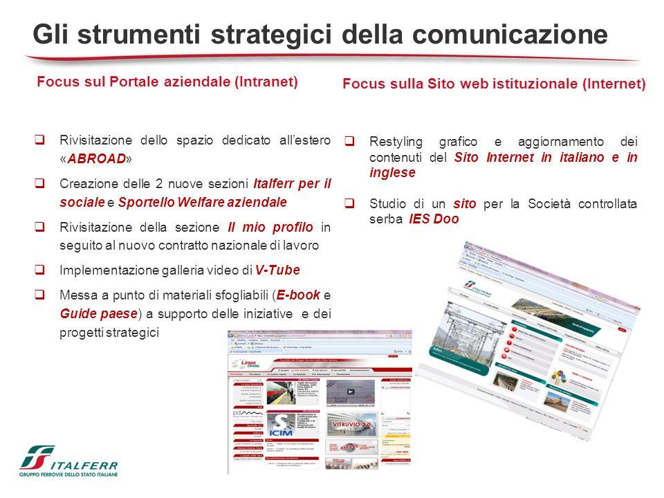 Gli strumenti strategici della comunicazione