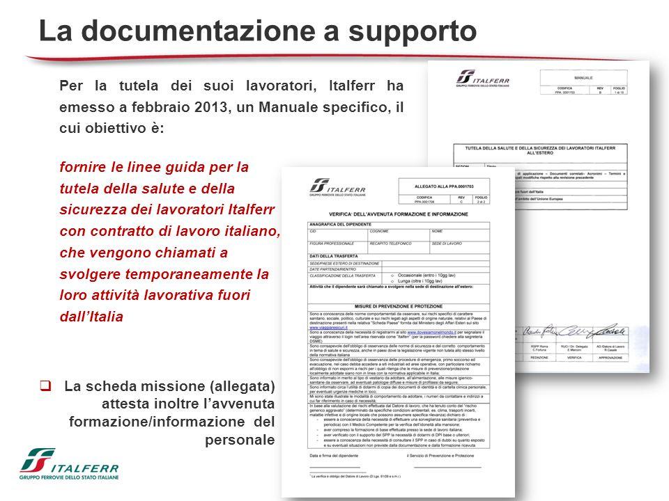 La documentazione a supporto