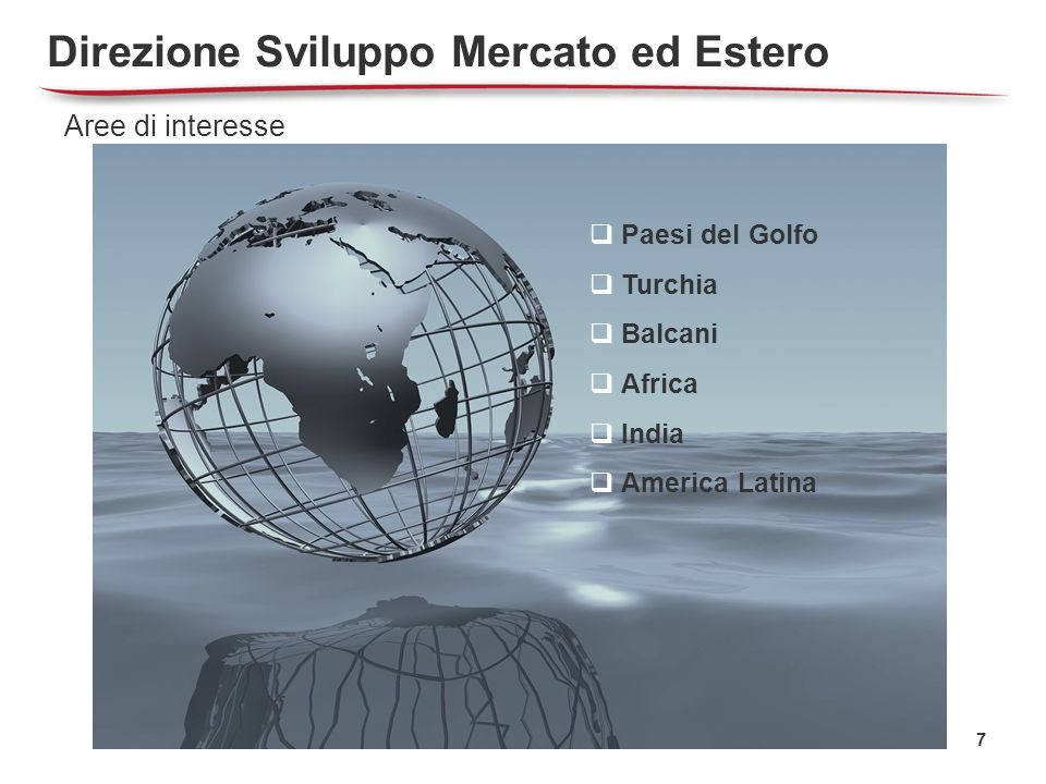 Direzione Sviluppo Mercato ed Estero