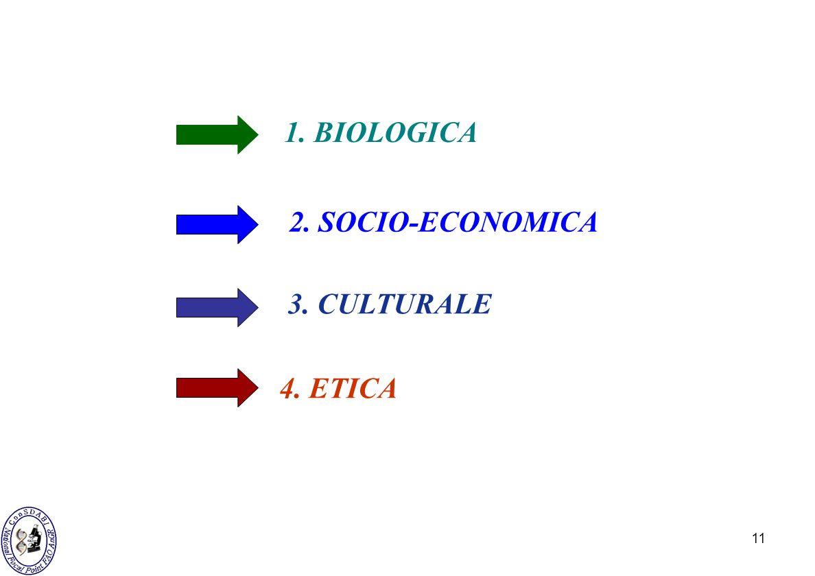 1. BIOLOGICA 2. SOCIO-ECONOMICA 3. CULTURALE 4. ETICA