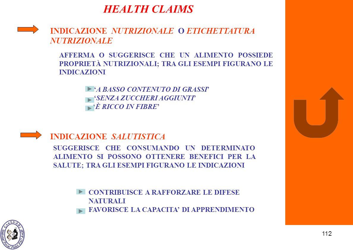 HEALTH CLAIMS INDICAZIONE NUTRIZIONALE O ETICHETTATURA NUTRIZIONALE