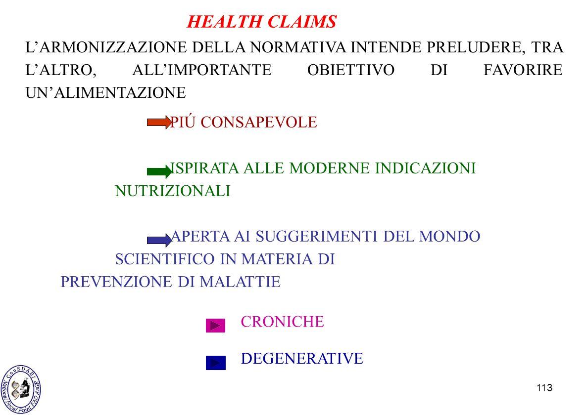 HEALTH CLAIMS PIÚ CONSAPEVOLE