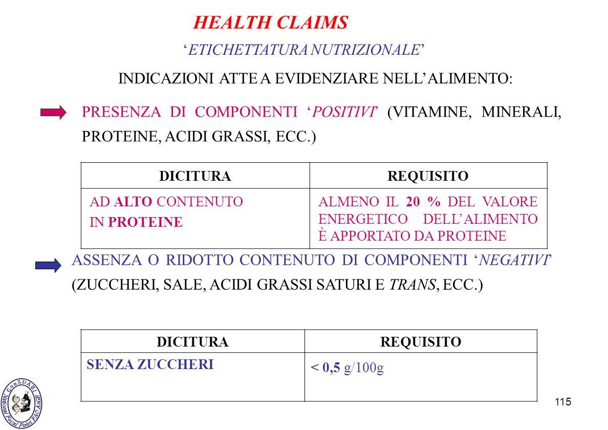 HEALTH CLAIMS 'ETICHETTATURA NUTRIZIONALE'