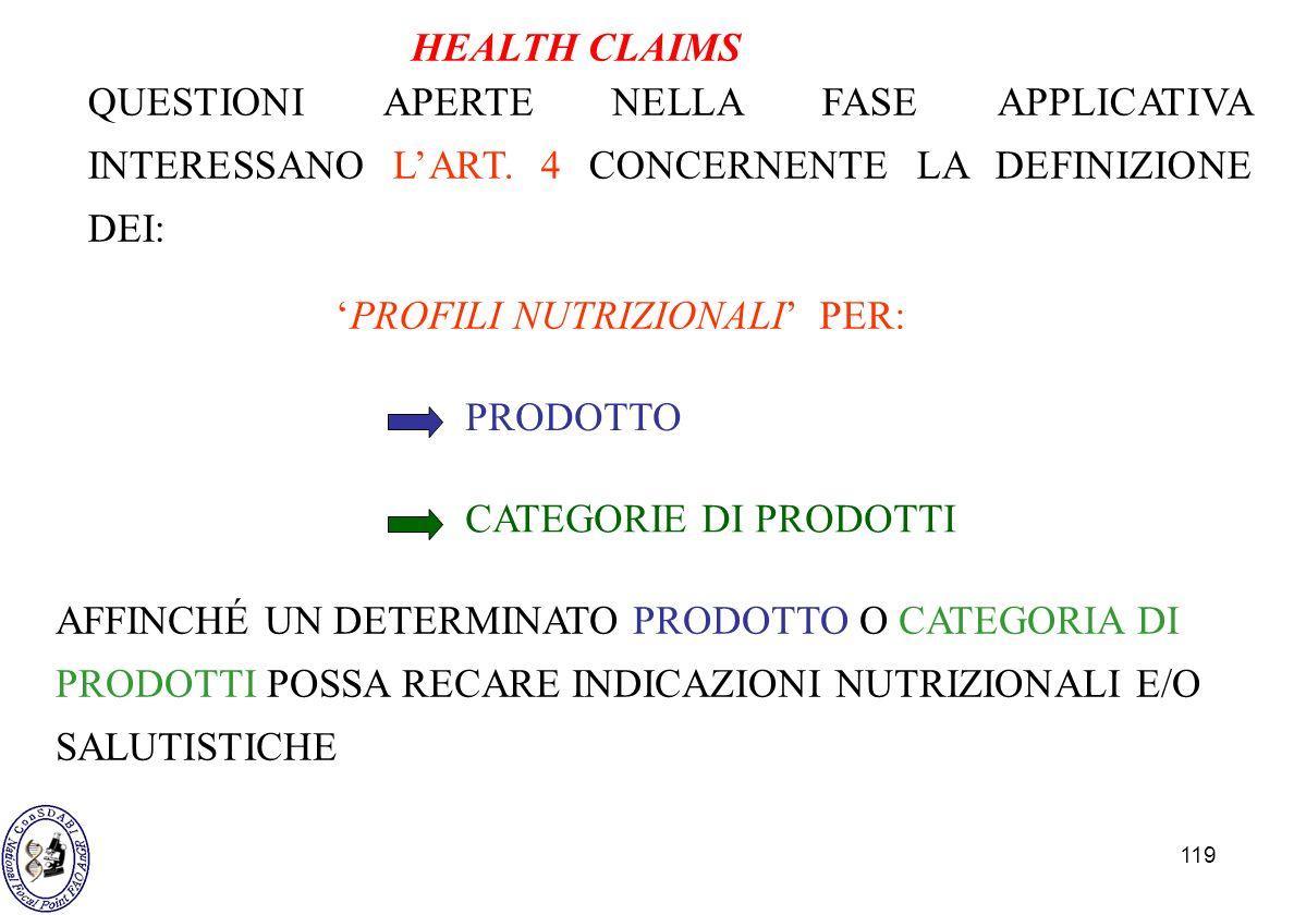 HEALTH CLAIMS QUESTIONI APERTE NELLA FASE APPLICATIVA INTERESSANO L'ART. 4 CONCERNENTE LA DEFINIZIONE DEI:
