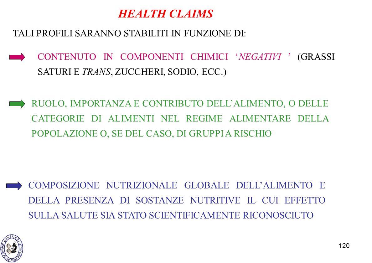 HEALTH CLAIMS TALI PROFILI SARANNO STABILITI IN FUNZIONE DI: