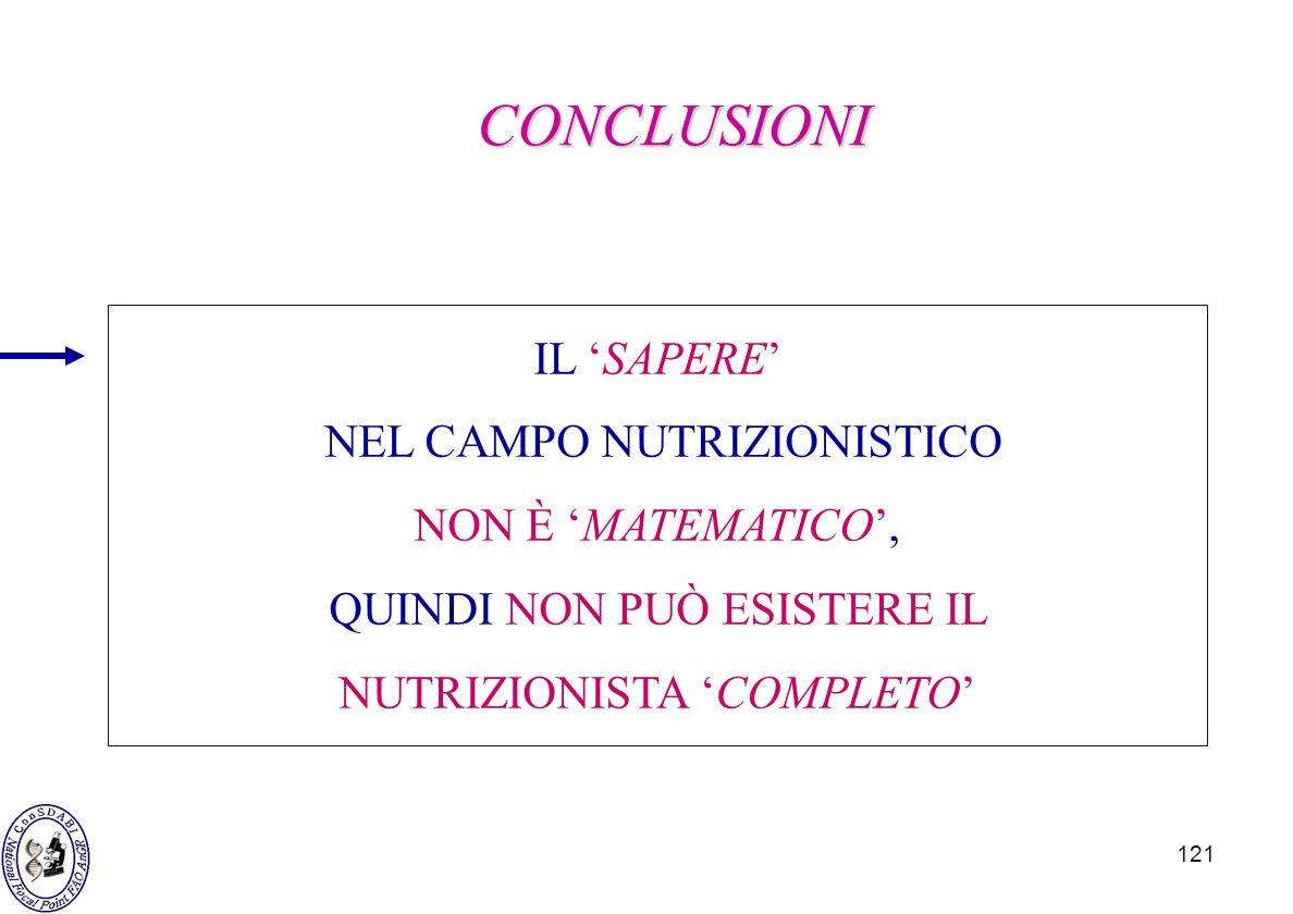 CONCLUSIONI IL 'SAPERE' NEL CAMPO NUTRIZIONISTICO NON È 'MATEMATICO',