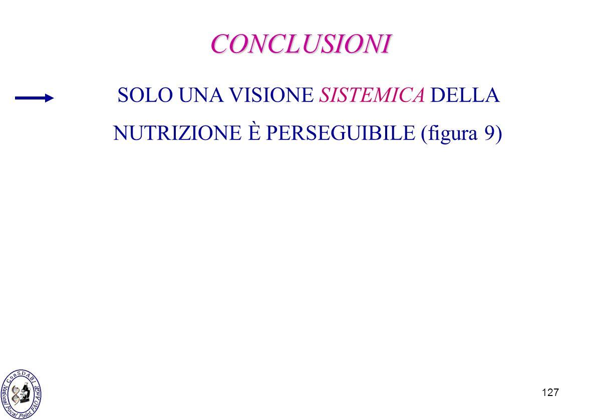 SOLO UNA VISIONE SISTEMICA DELLA NUTRIZIONE È PERSEGUIBILE (figura 9)