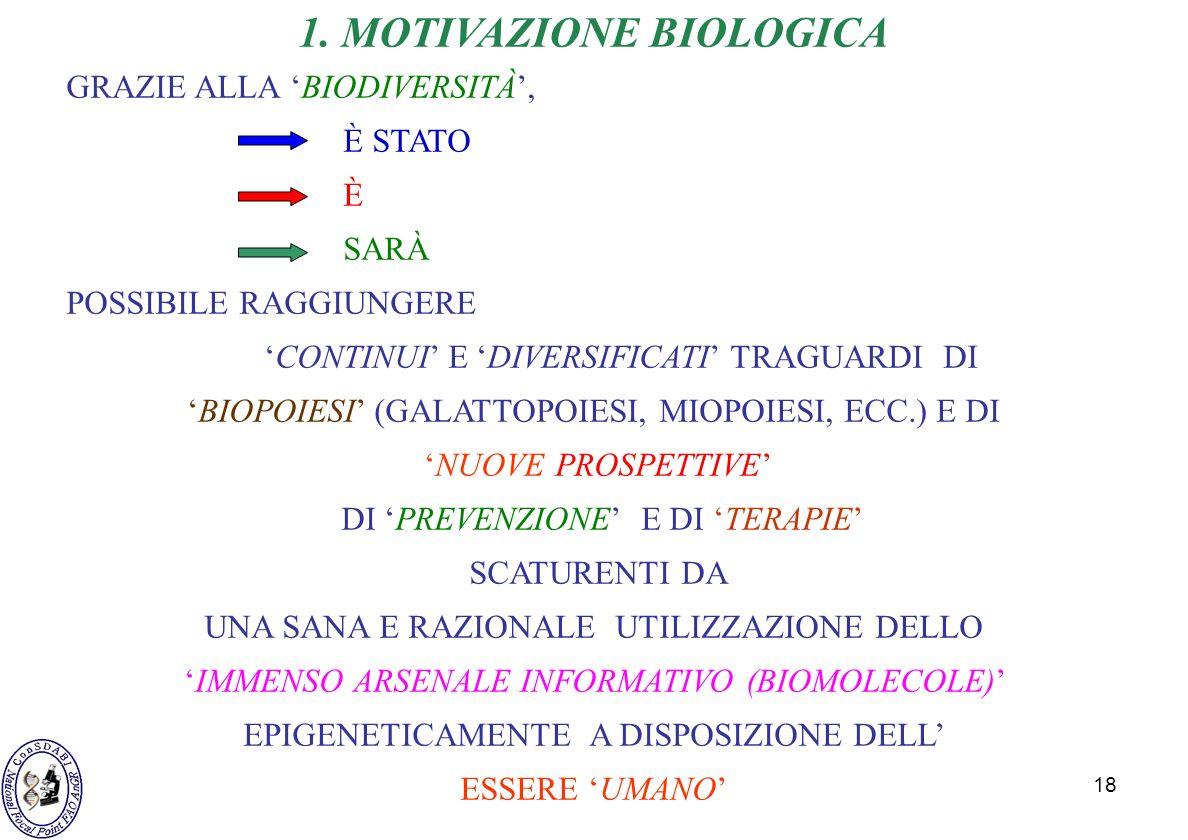1. MOTIVAZIONE BIOLOGICA