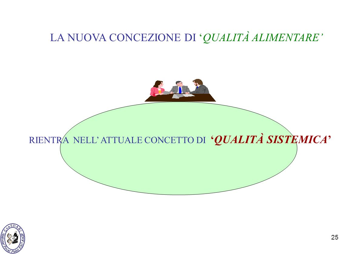 LA NUOVA CONCEZIONE DI 'QUALITÀ ALIMENTARE'