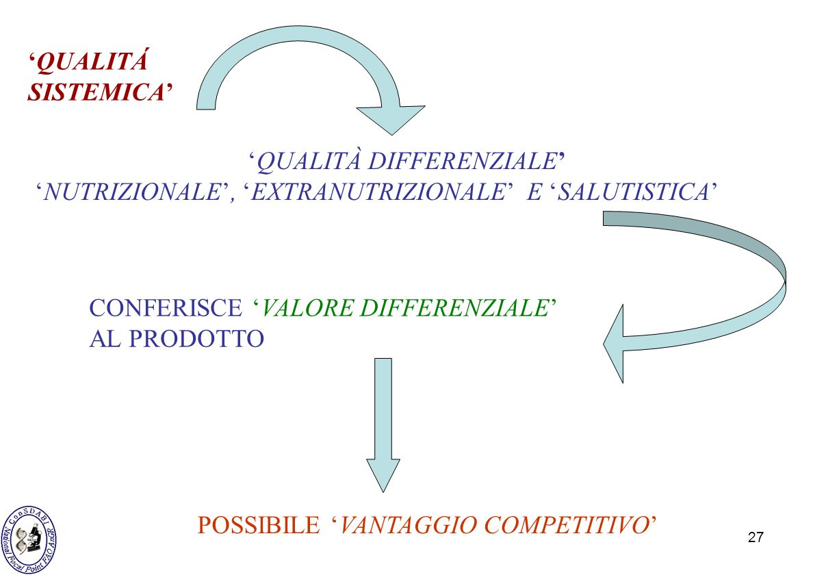 'QUALITÀ DIFFERENZIALE'
