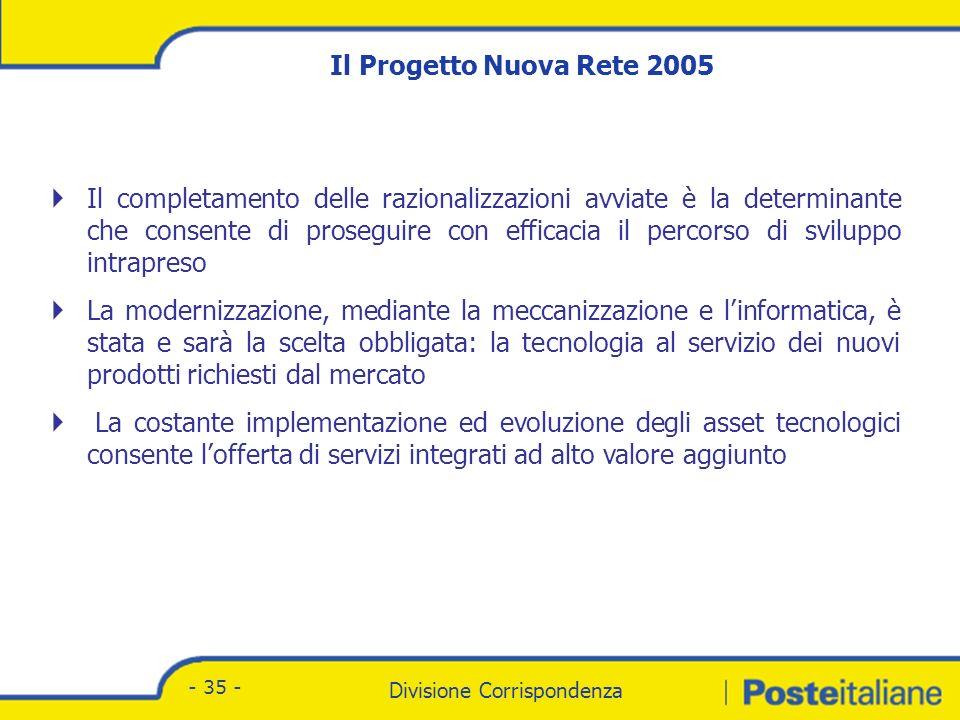 Il Progetto Nuova Rete: i risultati in termini di Supporto ai nuovi prodotti/servizi Re-enginering di prodotto-processo