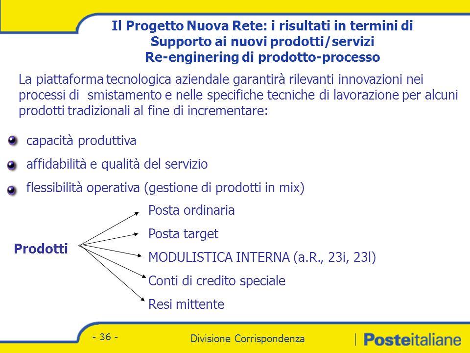 Il Progetto Nuova Rete: i risultati Sviluppo nuovi prodotti/servizi, innovazione Tecnologica