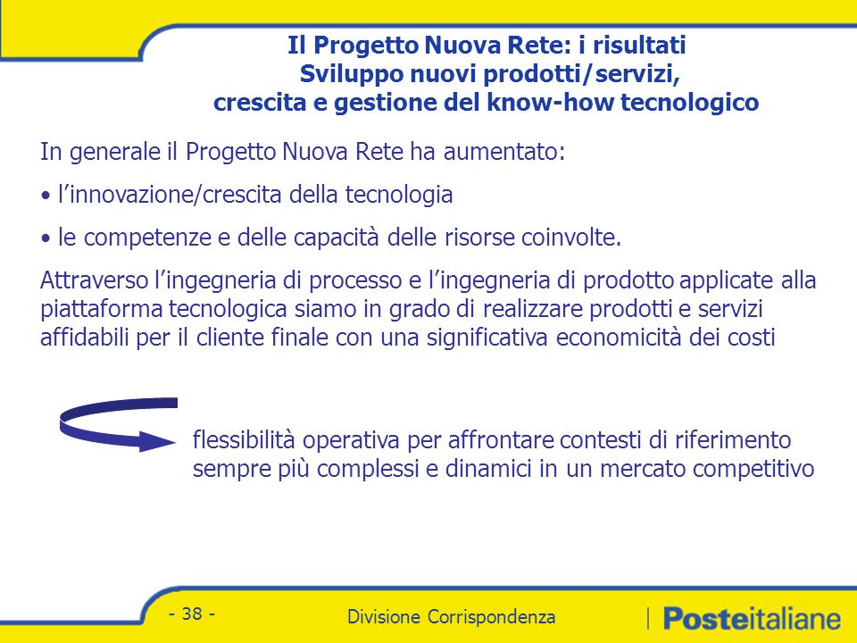 Innovazione tecnologica e di processo