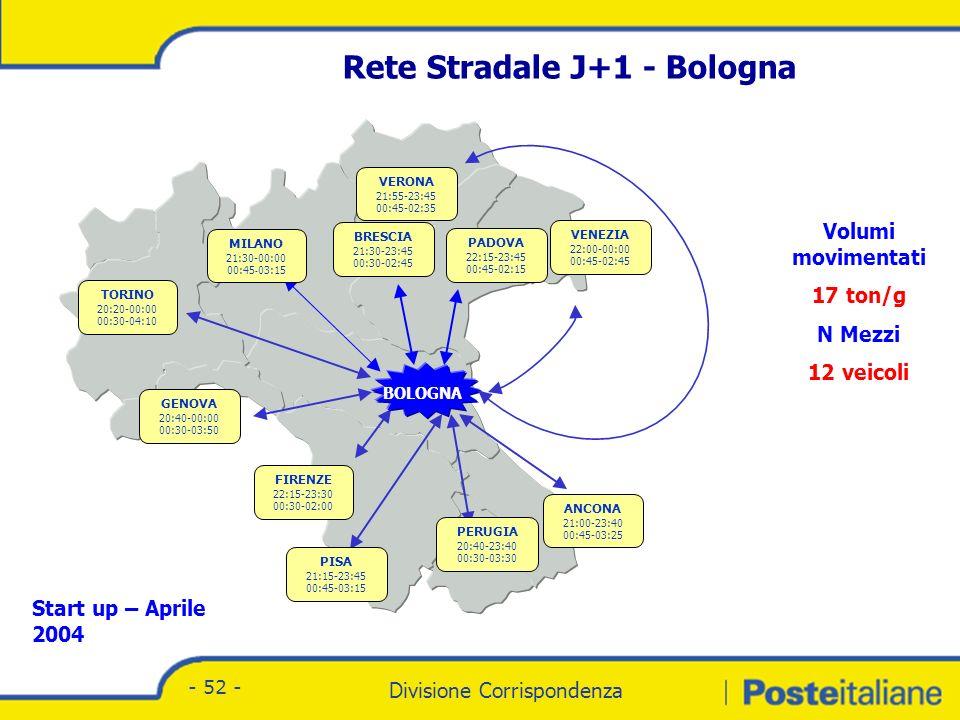 Rete Stradale J+1 - Milano