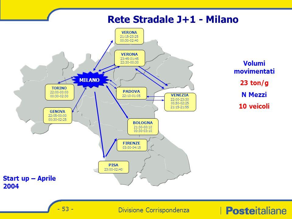 Rete Posta Ordinaria T+0 - Bologna