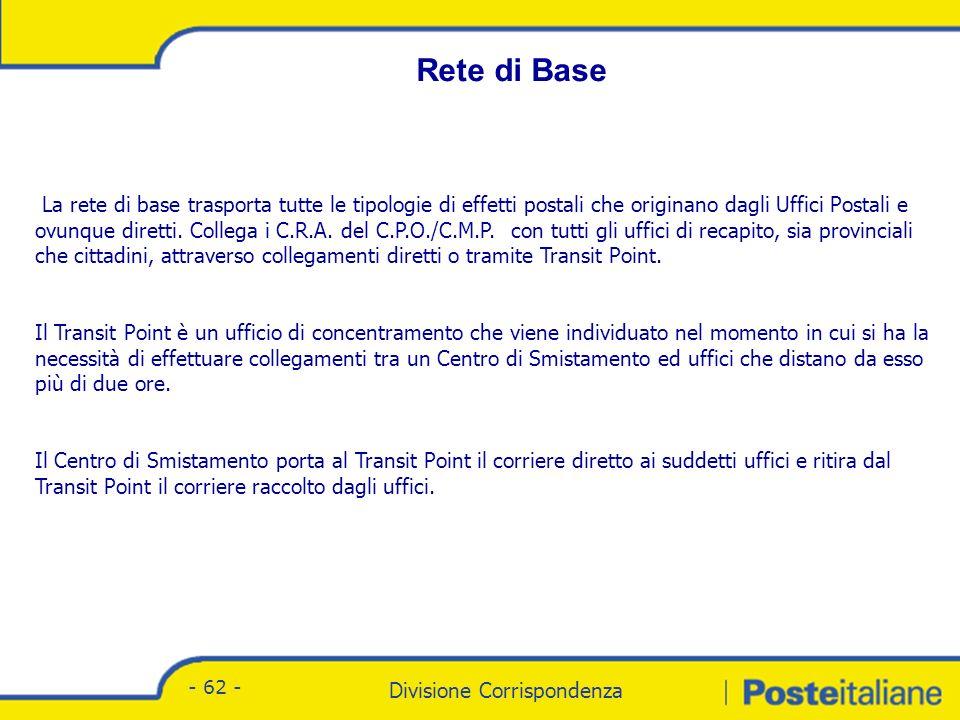 Rete di Base Roverè Cerro Peschiera Verona Cmp Sona Castelnuovo