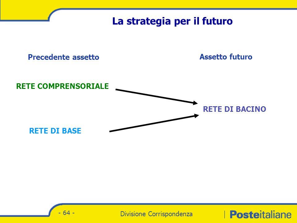 La strategia per il futuro – Rete di Bacino