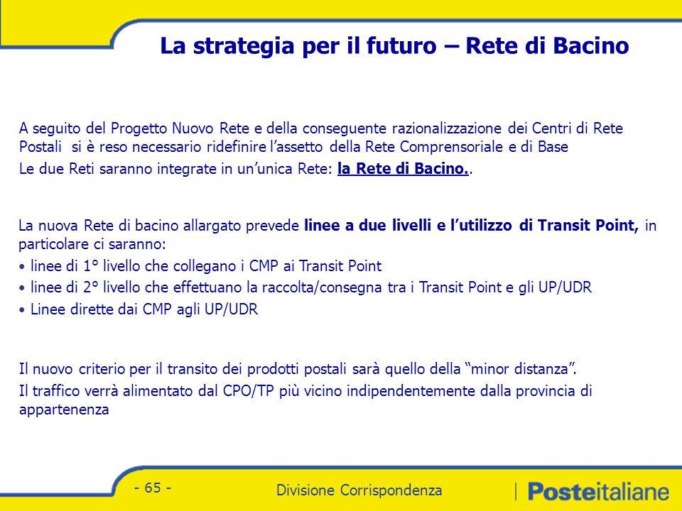 Rete di Bacino C.M.P. Padova T.P. Bassano T.P. Zanè Linea Torri