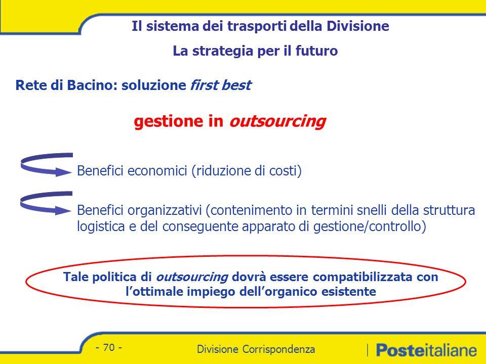 Agenda lavori 4) Il sistema dei trasporti della Divisione