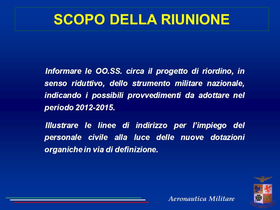 29/03/2017 SCOPO DELLA RIUNIONE.