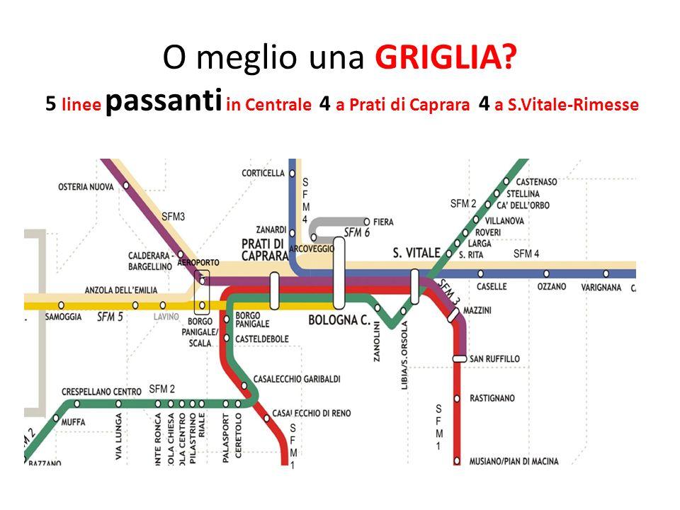 O meglio una GRIGLIA 5 linee passanti in Centrale 4 a Prati di Caprara 4 a S.Vitale-Rimesse