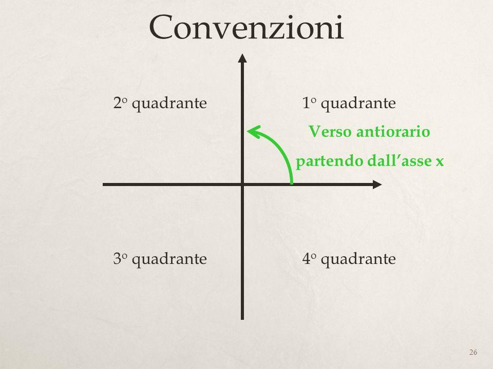 Convenzioni 2o quadrante 1o quadrante Verso antiorario